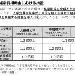 東京圏私立大学入試の激化は必至!?私大入学定員超過率規制で入試はどうかわるのか?