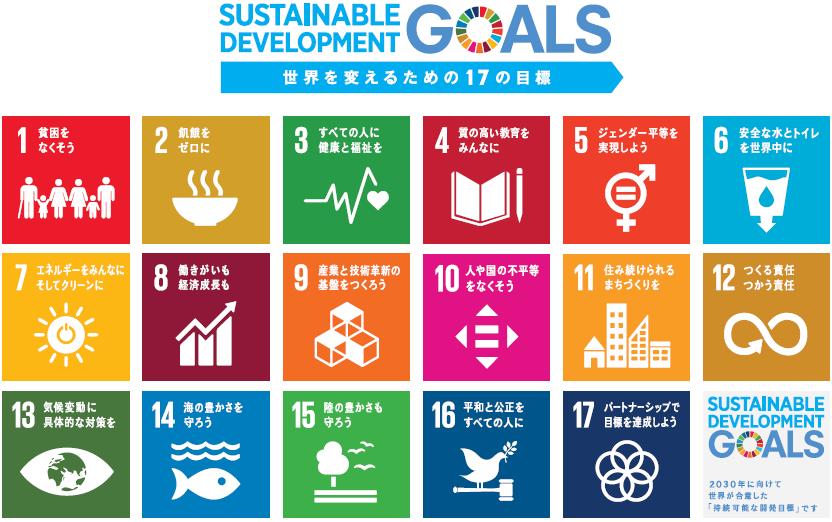 人類共通の諸課題 「SDGs」達成への挑戦