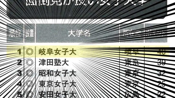 日本一「面倒見の良い」女子大学、 岐阜女子大学に行ってみた!-前編-