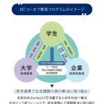 金沢工業大学で世界標準に準拠した「KITコーオプ 教育プログラム」がスタート